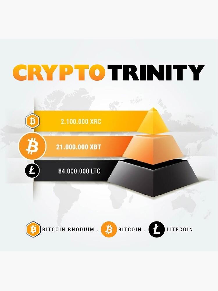 Bitcoinstore international shipping dbgpoker betting tips
