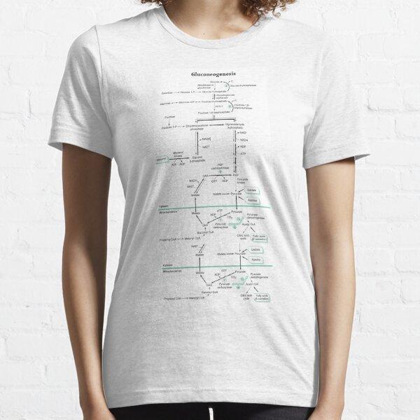 Gluconeogenesis biochemical pathway  Essential T-Shirt
