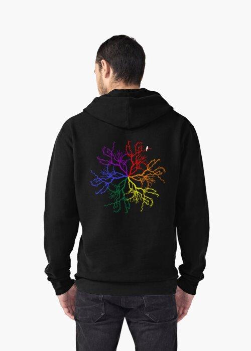 The Rainbow Tree Wheel by emmarogers