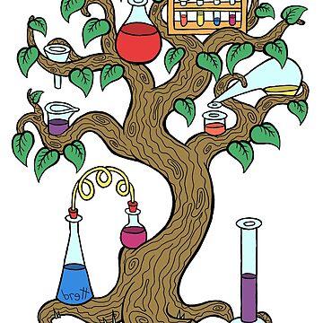 Chemistree by bgilbert