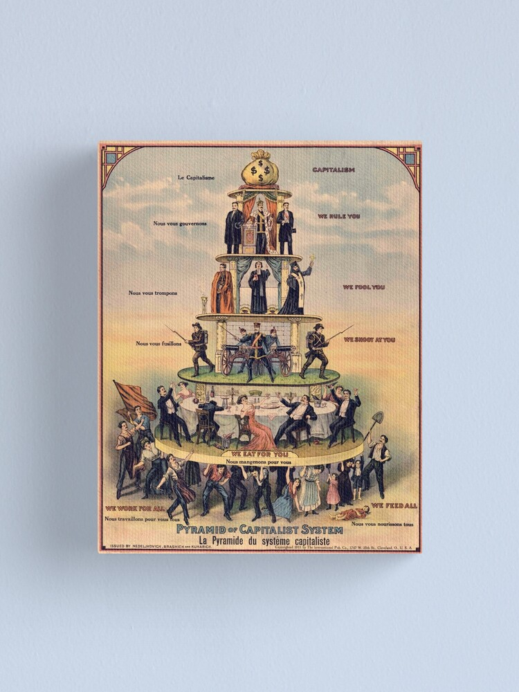 """Alternate view of Pyramid of Capitalist Systems"""" - Industrial Workers of the World, 1911, Anticapitalist Propaganda Poster Canvas Print"""