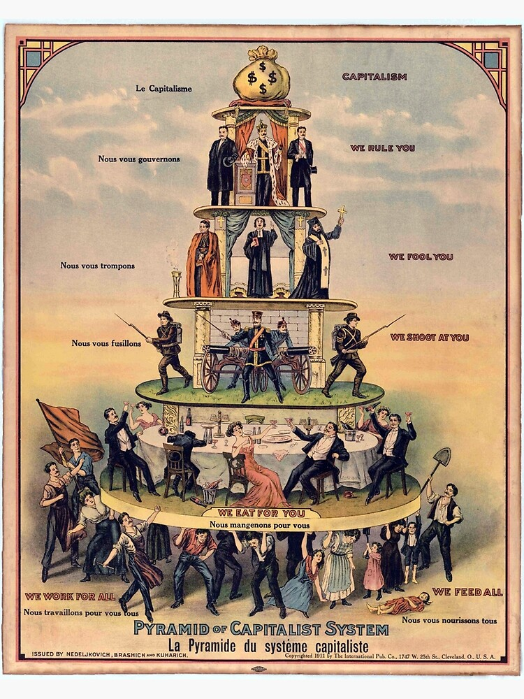 """Pyramid of Capitalist Systems"""" - Industrial Workers of the World, 1911, Anticapitalist Propaganda Poster by dru1138"""