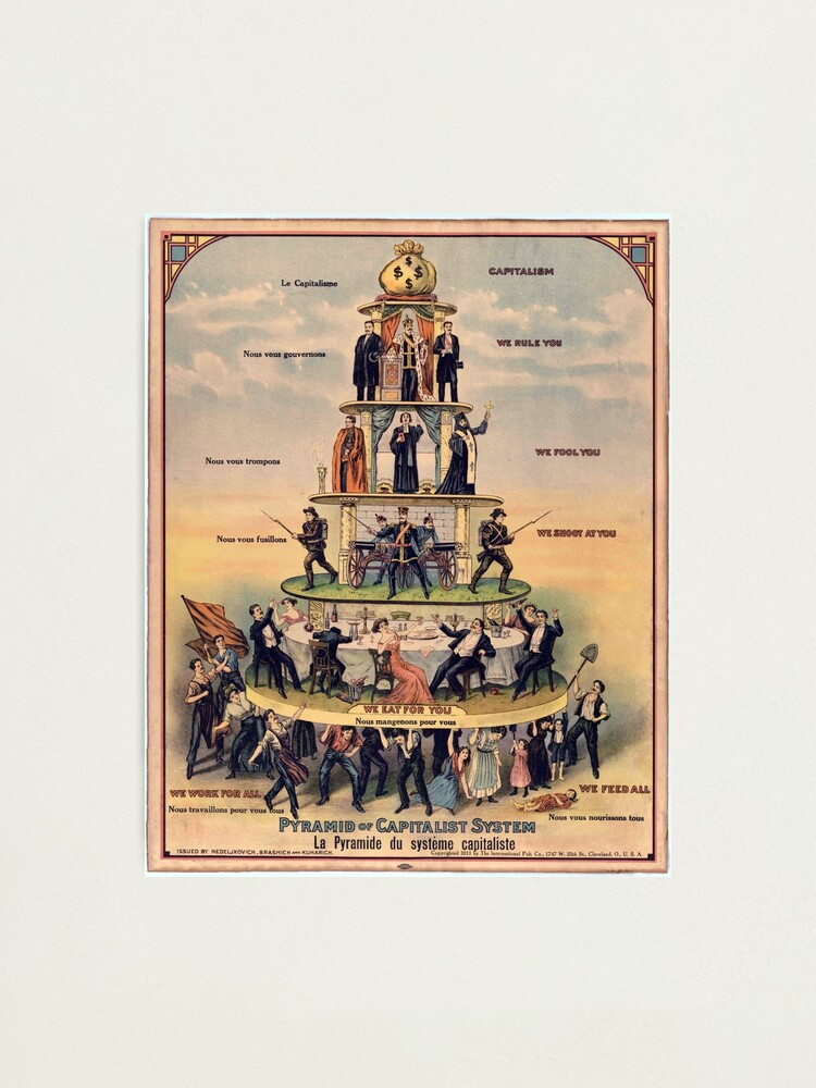 """Alternate view of Pyramid of Capitalist Systems"""" - Industrial Workers of the World, 1911, Anticapitalist Propaganda Poster Photographic Print"""