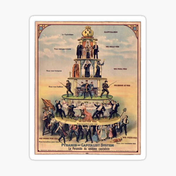 "Pyramid of Capitalist Systems"" - Industrial Workers of the World, 1911, Anticapitalist Propaganda Poster Sticker"