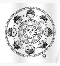 Medieval Astronomical Chart of Planets Poster