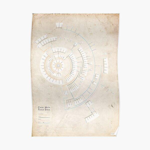 Greek Myth Family Spiral (Infographic) Poster