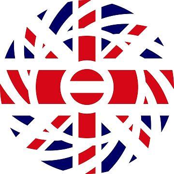 British Austrian Multinational Patriot Flag Series by carbonfibreme
