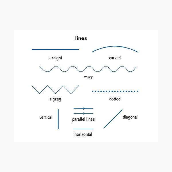 Math, #zigzag #wavy #parallel #lines horizontal diagonal text graph Photographic Print