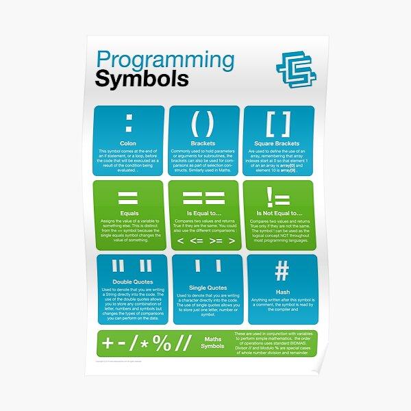 Programming Symbols (Coding Literacy) New 2019 Python Poster