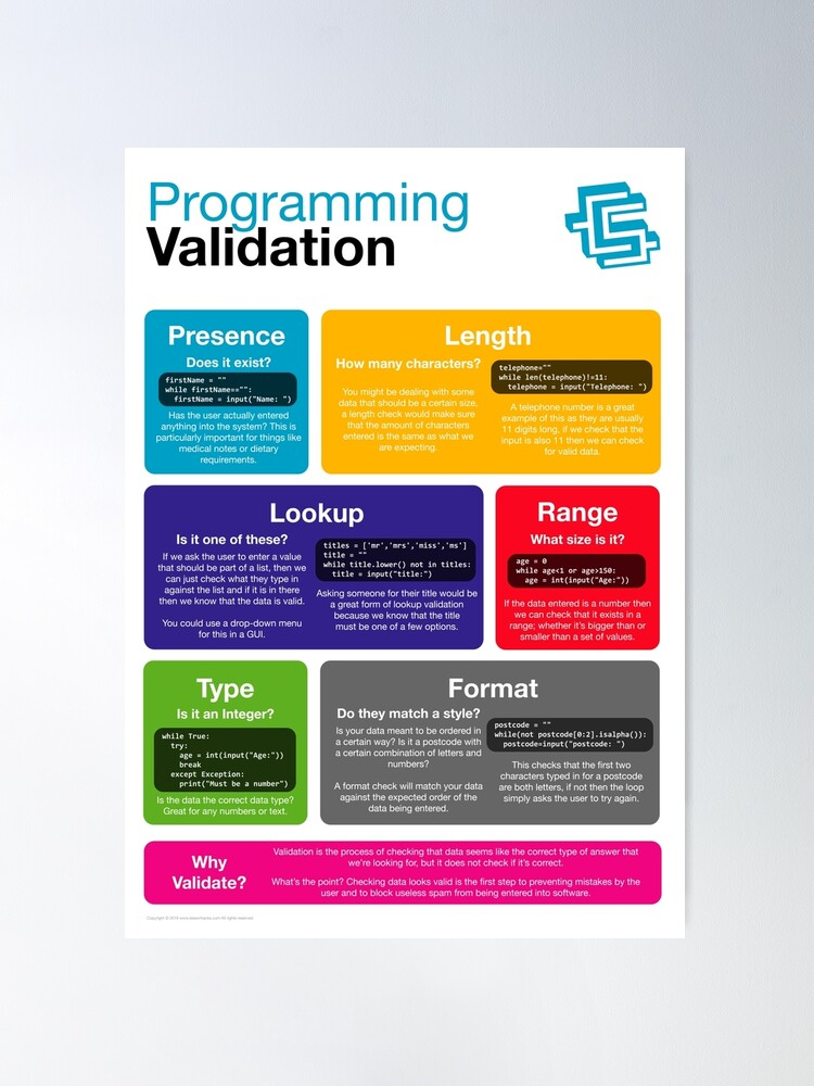 Alternate view of Programming Validation (Coding Literacy) New 2019 Python Poster