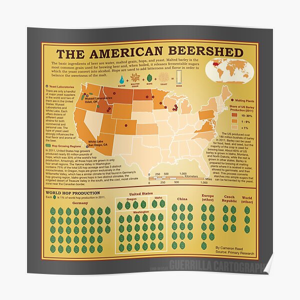 The American Beershed (gray)  Poster