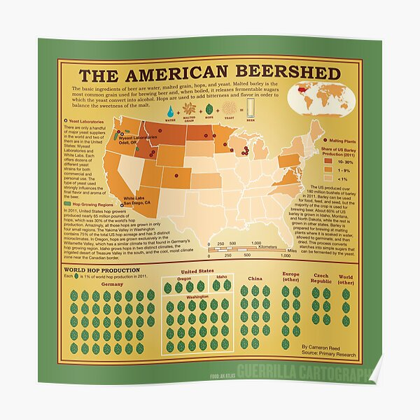 The American Beershed (green) Poster