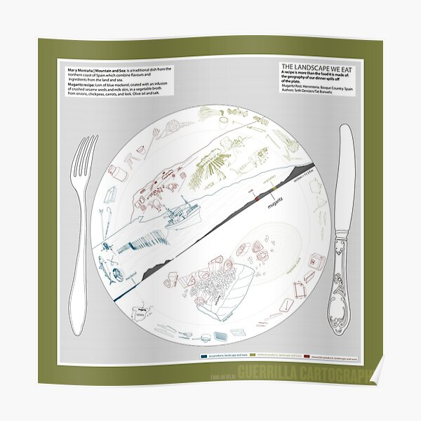 The Landscape We Eat (green) Poster