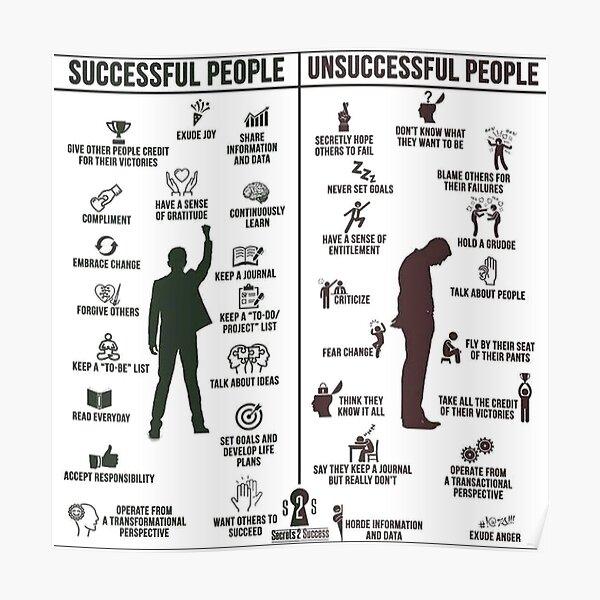 Best Entrepreneur Quotes - Successful People Versus Unsuccessful People Poster