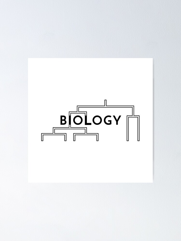 Alternate view of Biology (Inverted) Poster