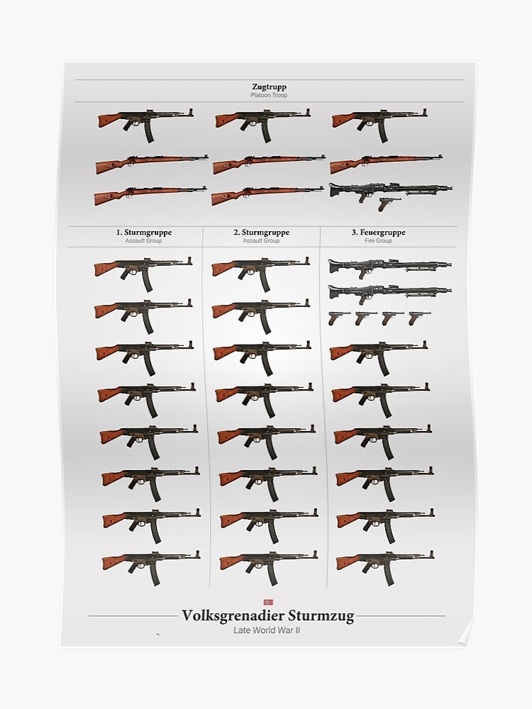 Weapons of the German Sturmzug (Late WWII) | Poster
