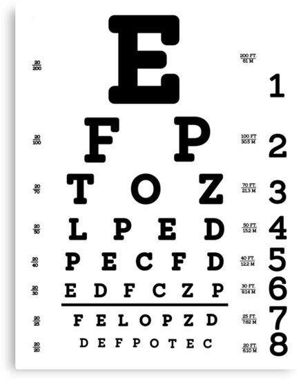 """Snellen Eye Chart"" Canvas Print by allhistory | Redbubble"