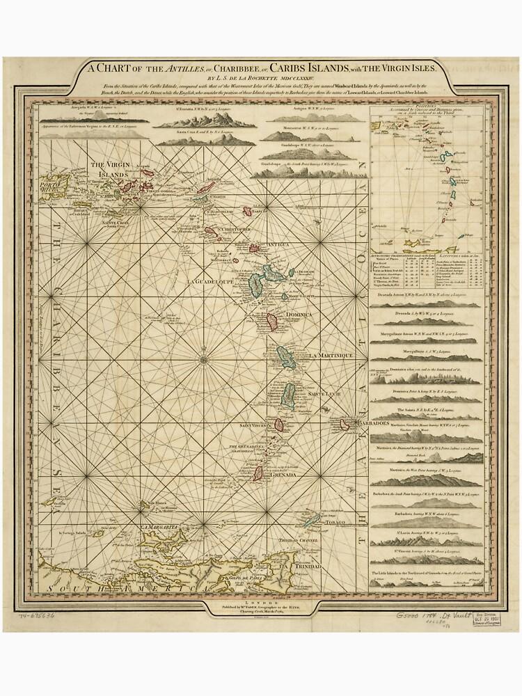 Antillen Charibbee Karibik Virgin Isles Karte (1784) von allhistory