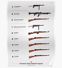 Waffen des deutschen Gewehrkommandos (Ende des 2. Weltkrieges) Poster