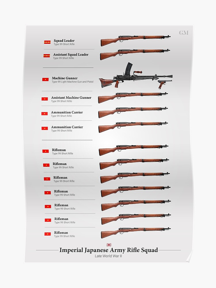 Weapons of the Japanese Rifle Squad (Late WWII) | Poster