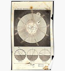Das Sonnensystem mit Kometen-Diagramm (1747) Poster