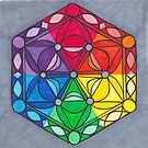 Mike Color Wheel by JesDesignz