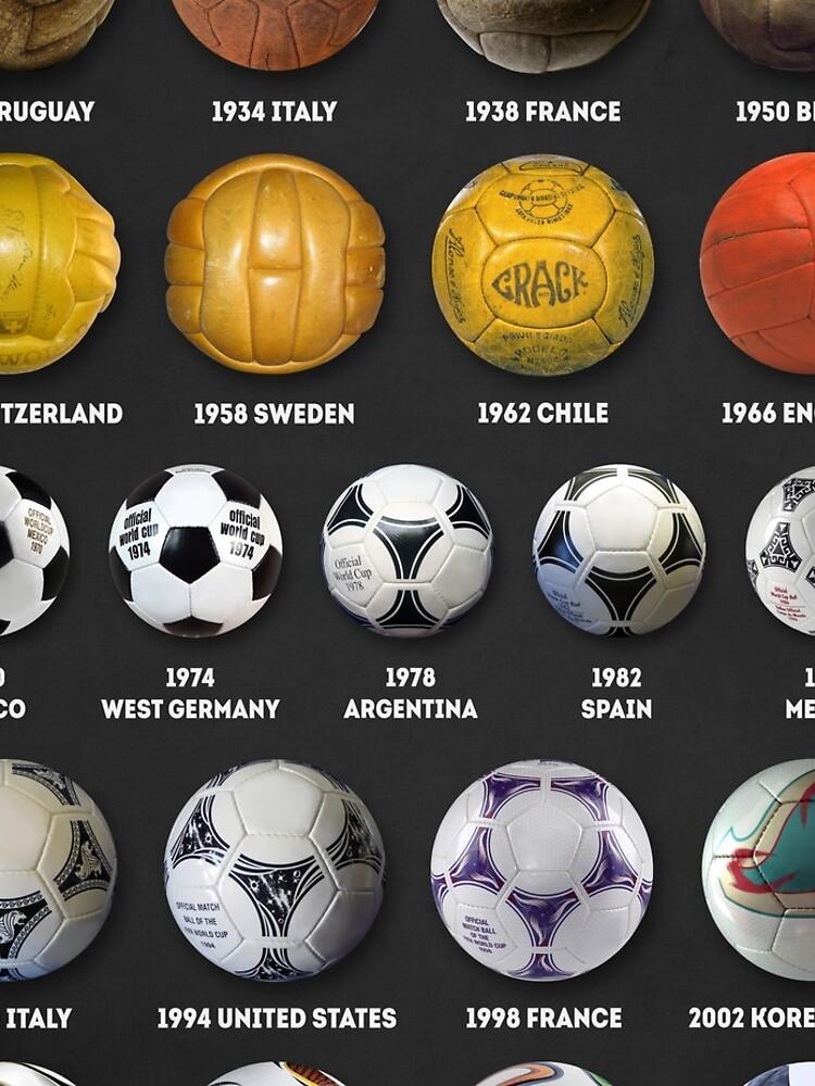 Die WM-Bälle von innasoyturk