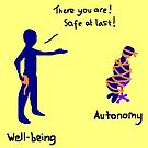 Well-being and Autonomy by Nebsy