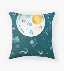 #Illustration #Circle #Design #illustration #vector symbol internet design moon winter nature Floor Pillow