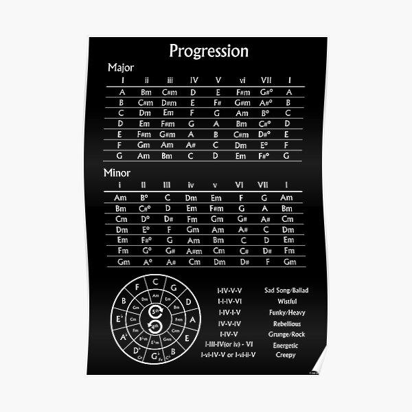 Affiche de musique inspirante de progression Poster