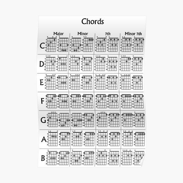 Affiche des accords de guitare blanc Poster