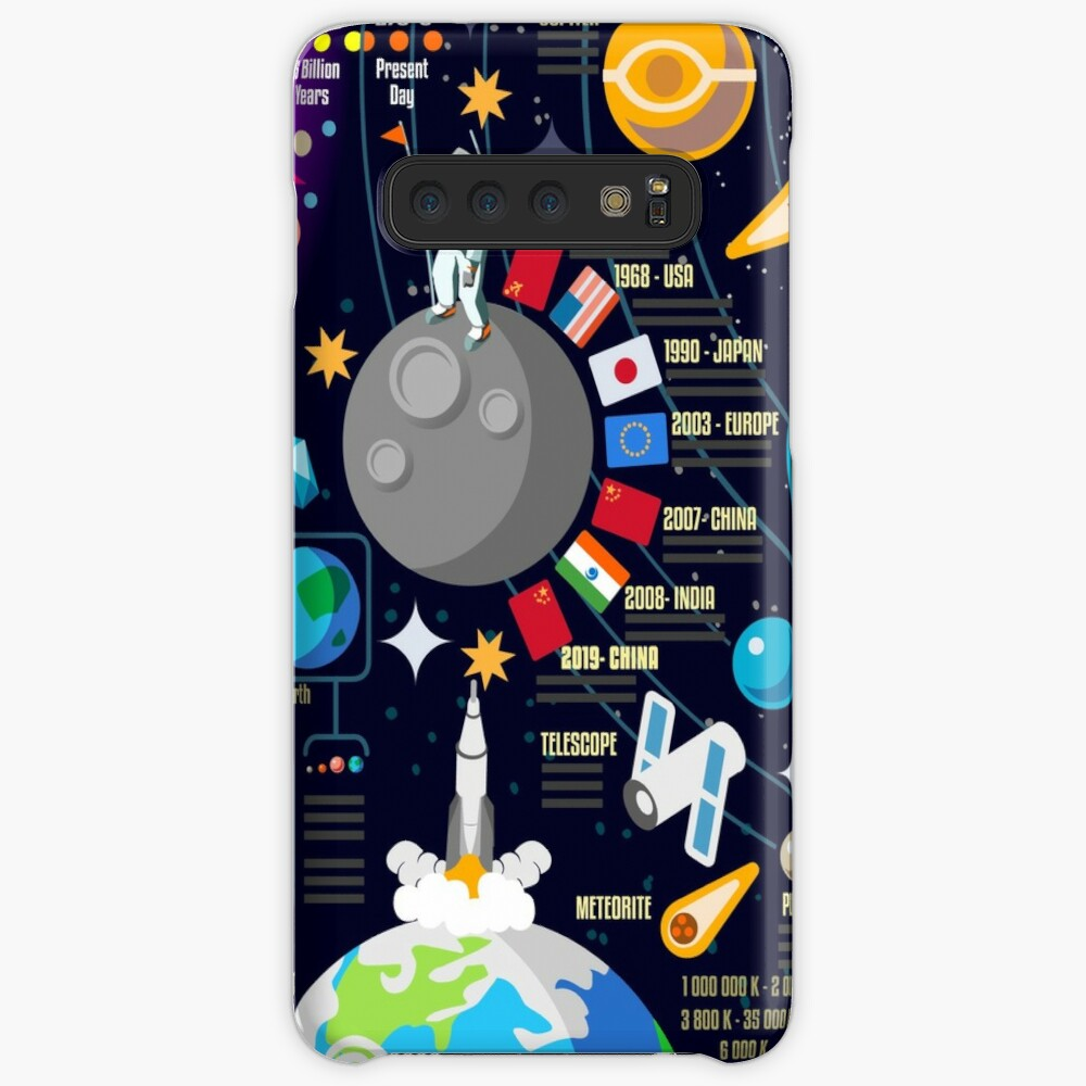 Space Universe Infographics Big Bang Case & Skin for Samsung Galaxy