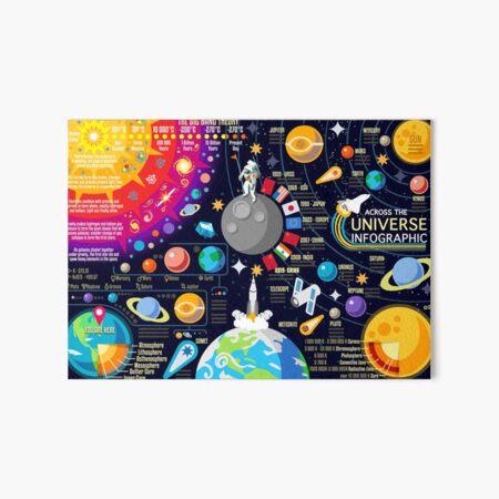 Space Universe Infographics Big Bang Art Board Print