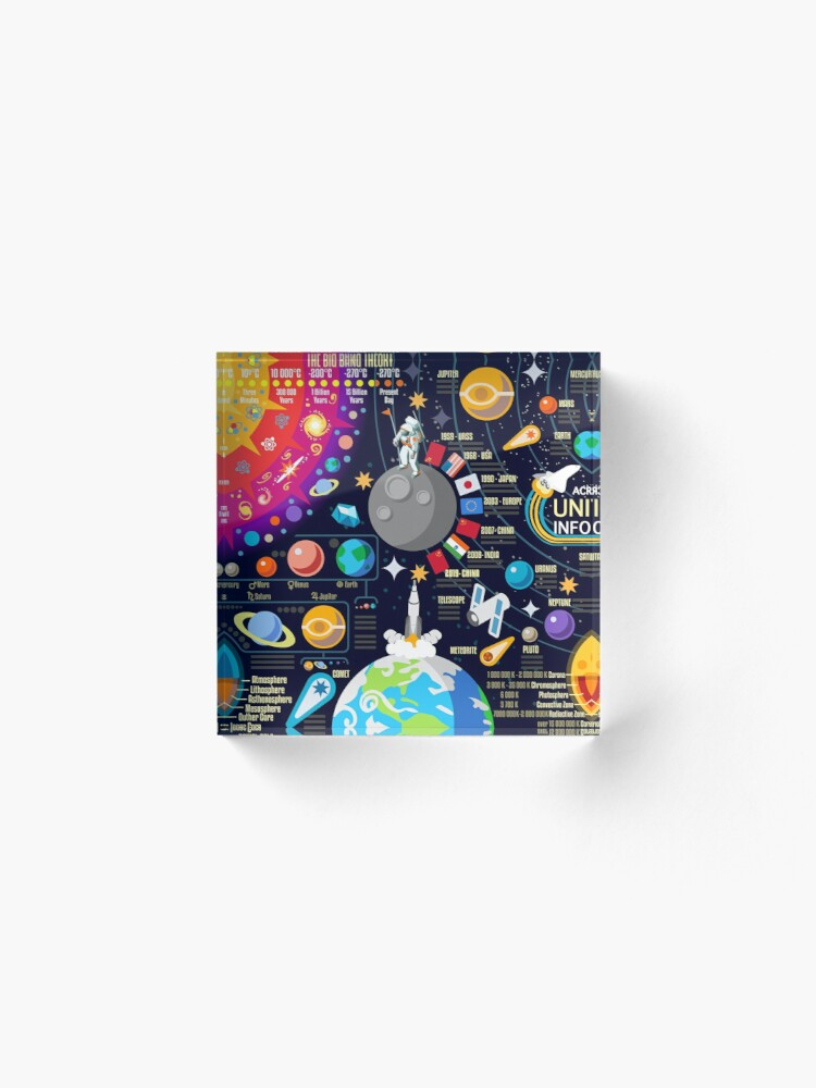Alternate view of Space Universe Infographics Big Bang Acrylic Block