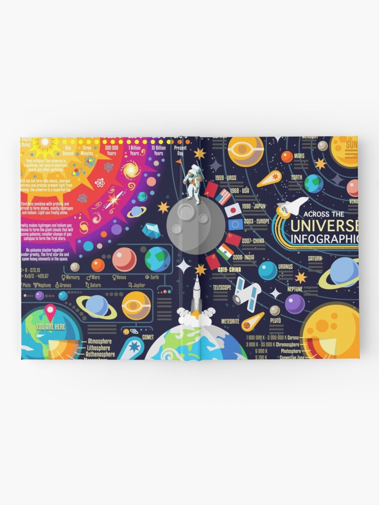 Alternate view of Space Universe Infographics Big Bang Hardcover Journal