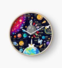 Weltraumuniversum Infographics Big Bang Uhr