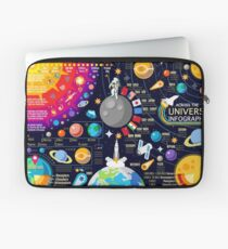 Space Universe Infographics Big Bang Laptop Sleeve