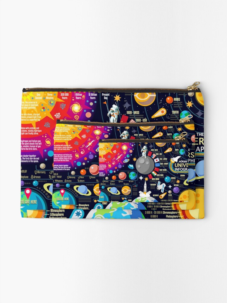 Alternate view of Space Universe Infographics Big Bang Zipper Pouch