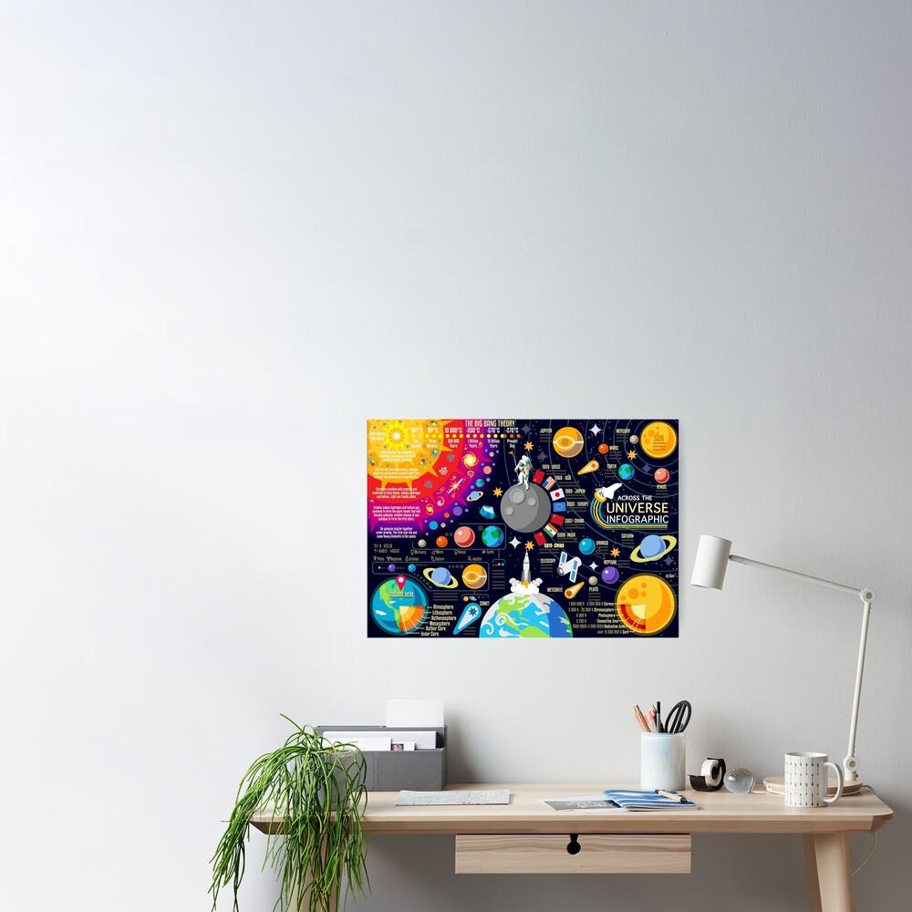 Space Universe Infographics Big Bang Poster