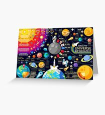 Space Universe Infographics Big Bang Greeting Card