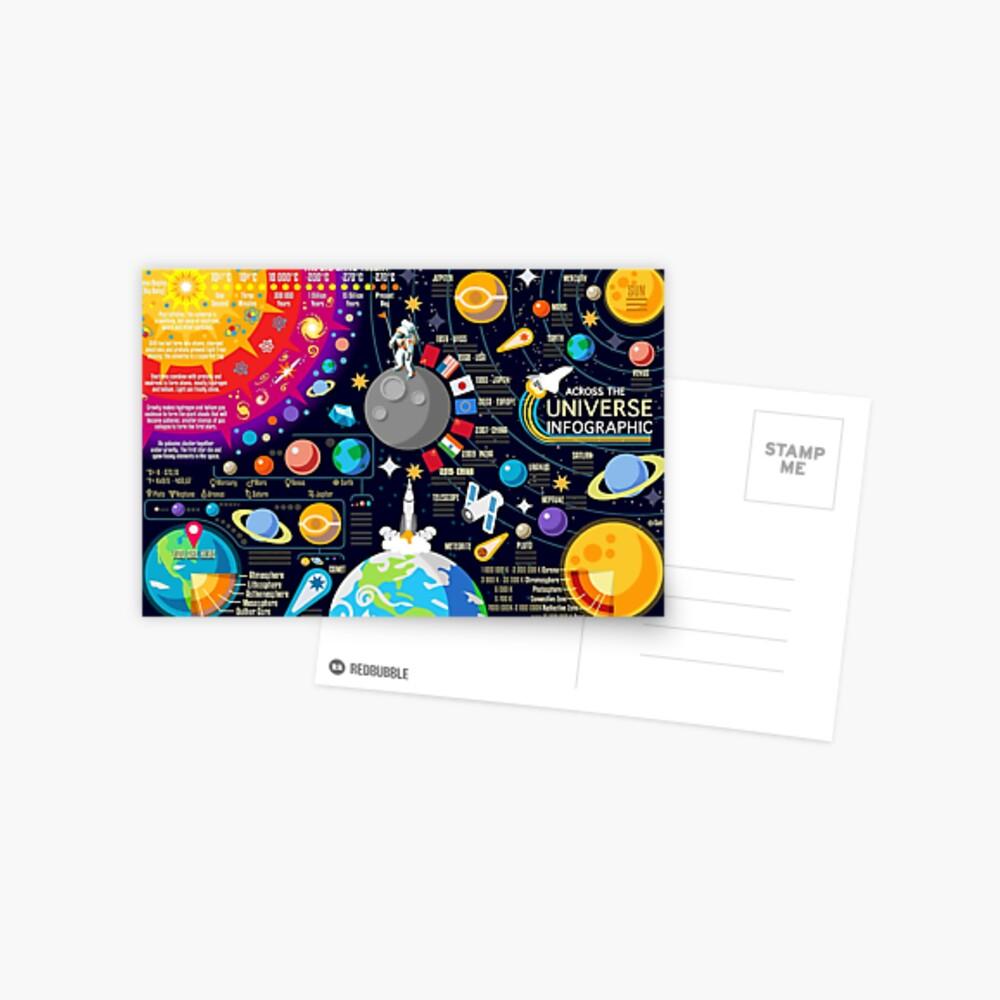 Space Universe Infographics Big Bang Postcard