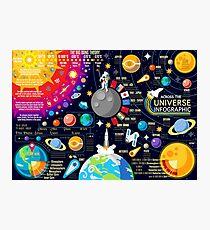 Weltraumuniversum Infographics Big Bang Fotodruck