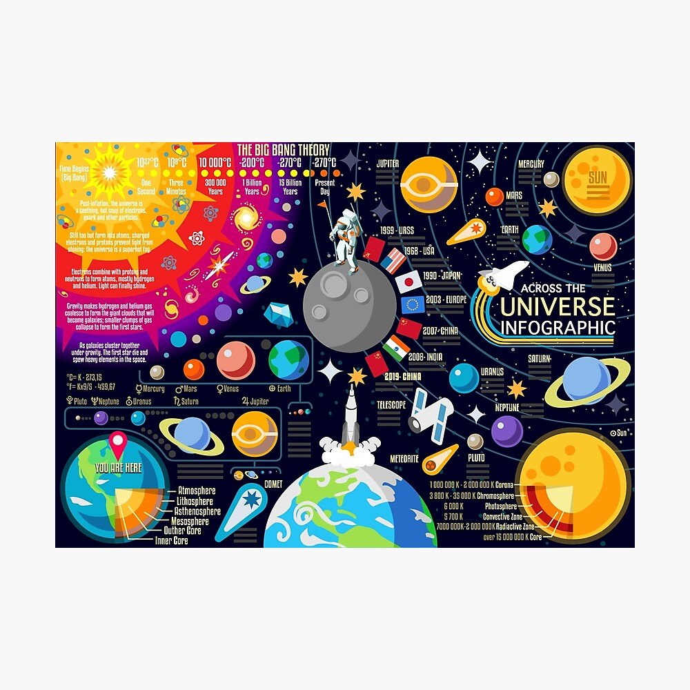 Space Universe Infografía Big Bang Lámina fotográfica