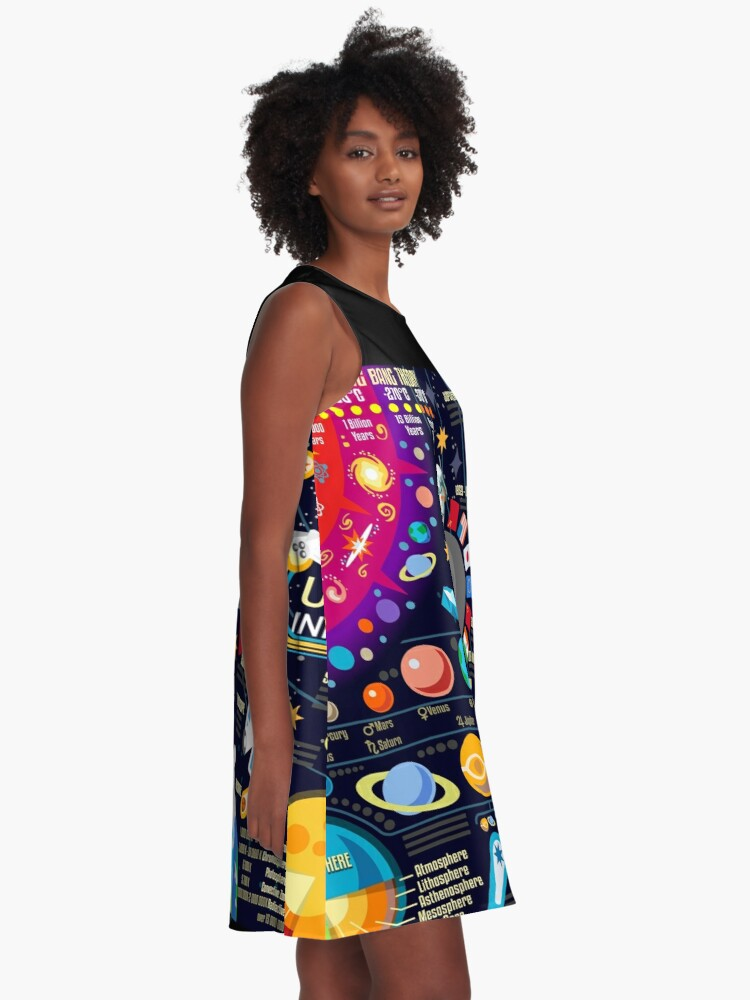 Alternate view of Space Universe Infographics Big Bang A-Line Dress