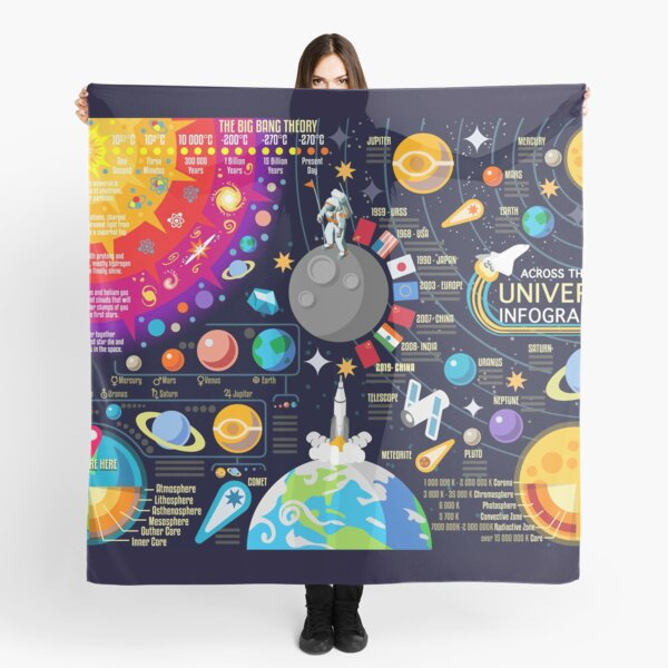 Space Universe Infographics Big Bang Scarf