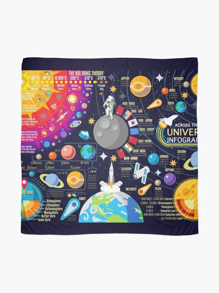 Alternative Ansicht von Weltraumuniversum Infographics Big Bang Tuch