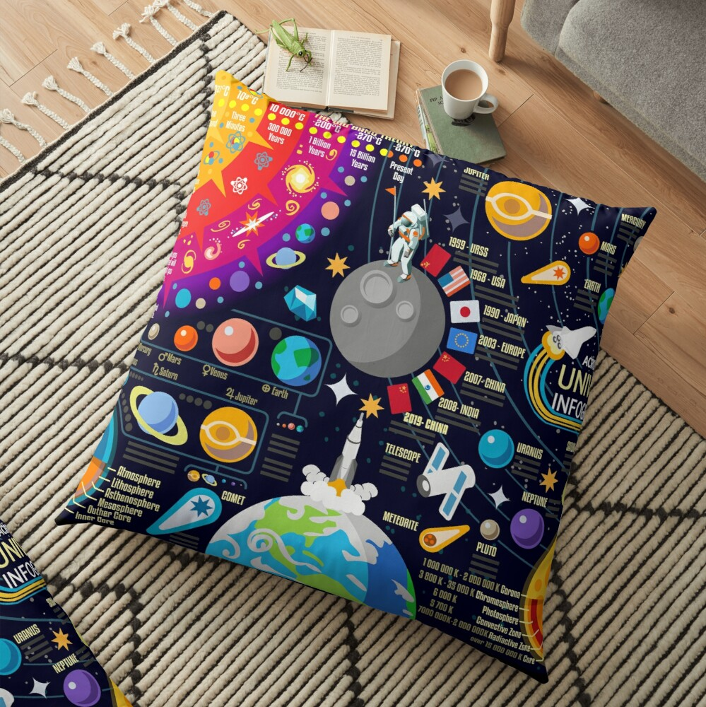 Space Universe Infographics Big Bang Floor Pillow