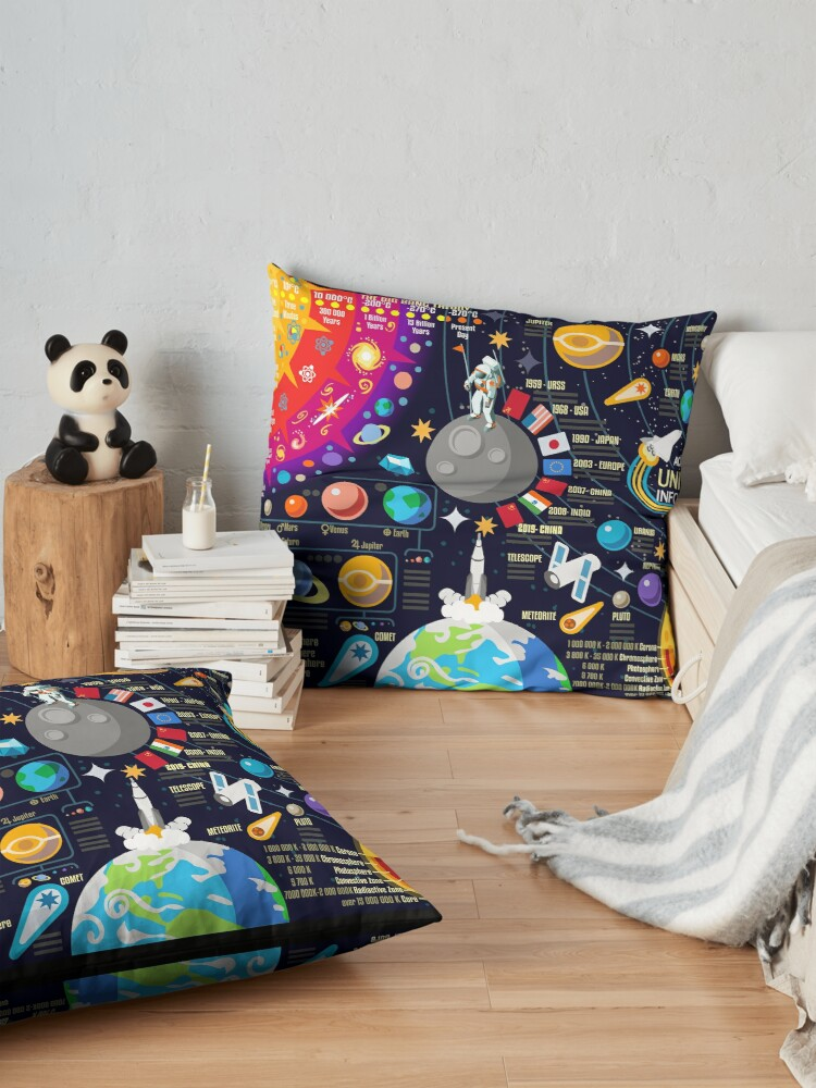 Alternate view of Space Universe Infographics Big Bang Floor Pillow