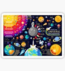 Weltraumuniversum Infographics Big Bang Sticker