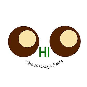 Ohio, buckeye state by denip